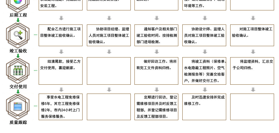 江苏艺嘉装饰设计工程有限公司 4